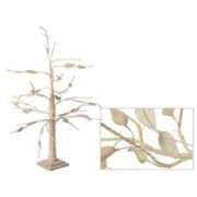 Hessian Display Tree