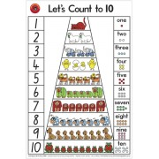 Lets Count To Ten Poster